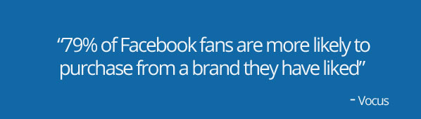 79percent Facebook Contests   A Winning Marketing Method for Fan Pages