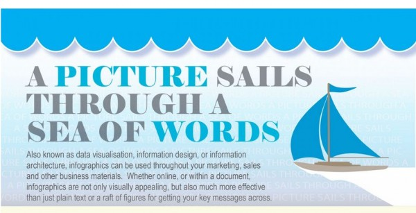 visual ly picture sails through sea words 600x307 Images versus Text   The Data on Visuals Winning