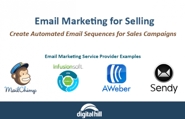 Using Email Marketing to Sell