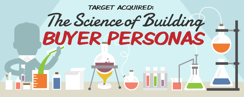 target-acquired-science-of-building-buyer-personas-header