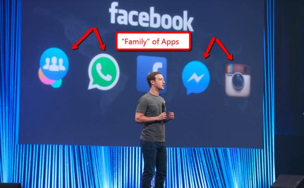 facebook_family_of_apps