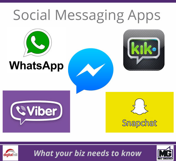 Rise of Social Messaging Apps