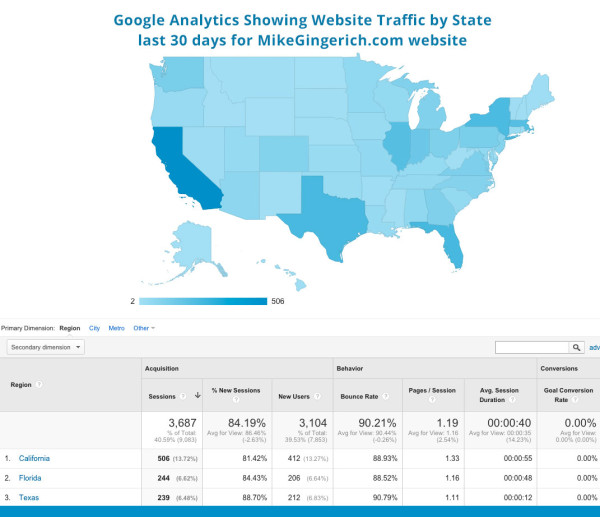 toplocations-google-analytics