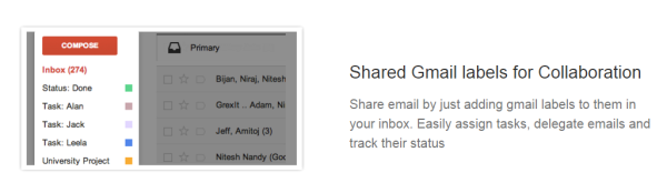 Shared Gmail Labels