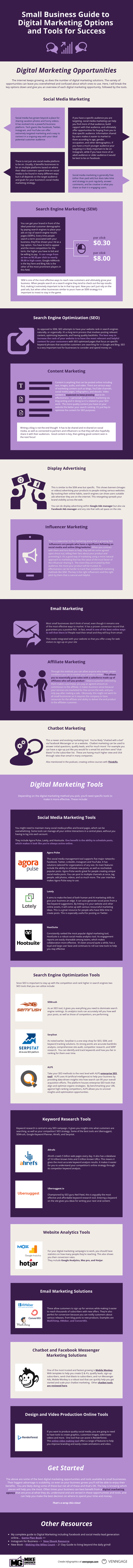 digital marketing opportunities and tools infographic